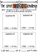 Post-it Note Review Activity