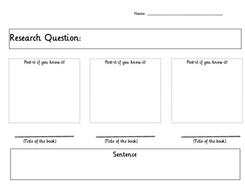 Post-it if you Know-it!  A guided research template for ki