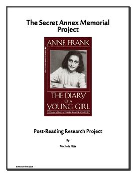 Post-reading research project for Diary of a Young Girl by
