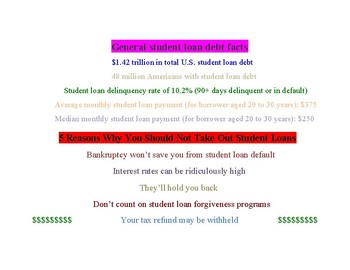 Poster: 5 Reasons Why You Should Not Take Out Student Loans