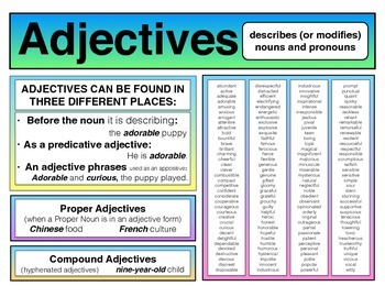 poster adjectives by school by danette teachers pay teachers