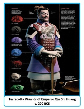 Poster - Ancient China - Terracotta Warrior