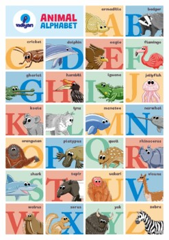 picture about Alphabet Poster Printable called Pets Alphabet - Poster Printable