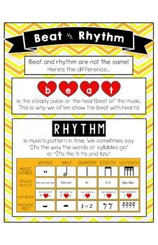 Poster - Beat vs. Rhythm