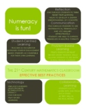 Poster Best Practices for the 21st Century Math Classroom