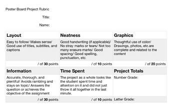 Invention convention rubric and student checklist by building.
