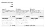 Poster Board Project Rubric