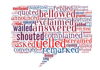 """Poster Bulletin Board Display Word Wall- Words to use instead of """"said"""""""
