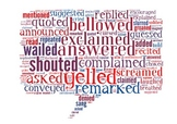 Poster Bulletin Board Display Word Wall- Words to use inst