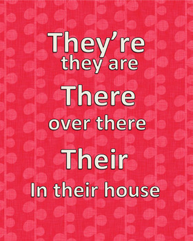 Poster Classroom Decor for there they're their there