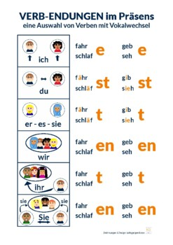 Poster DIN A3 for German Verbs