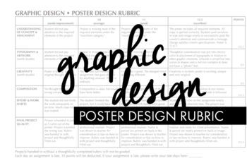 Poster Design Rubric
