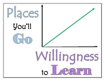 Poster - Dr. Seuss Growth Mindset