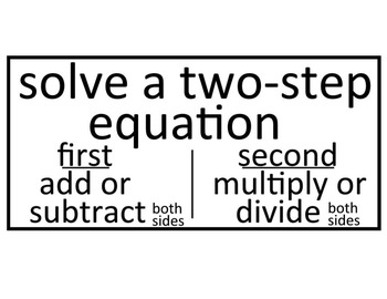 Poster Explaining How to Solve Two Step Equations