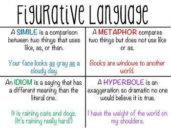 Poster: Figurative Language