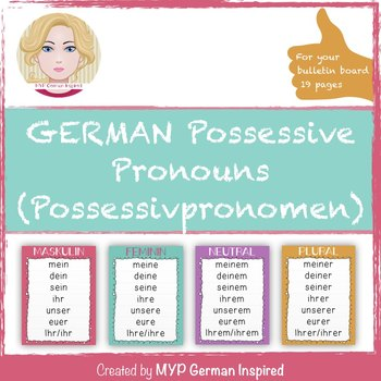 Poster - GERMAN Possessive pronouns (Possessivpronomen)