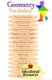 "MATH POSTER - Geometry Vocabulary - 24"" x 36"""