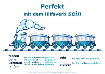 "Poster German ""Perfekt""  - graphic aid for past tense in German, level A1"