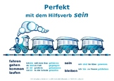 """Poster German """"Perfekt""""  - graphic aid for past tense in G"""