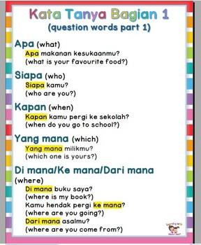 Poster Kata Tanya Bahasa indonesia (Indonesian question words)