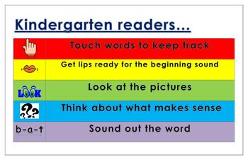 reading strategies poster 11x17: kindergarten