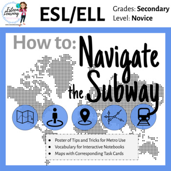 Poster, Map & Task Cards for the Metro / Subway - ESL/ELL Travel Lesson for INB