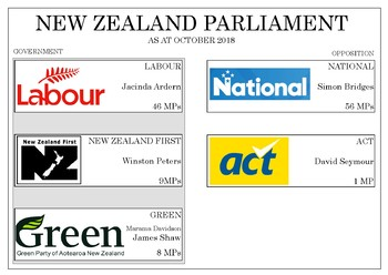 Poster - New Zealand Parliament June 2017