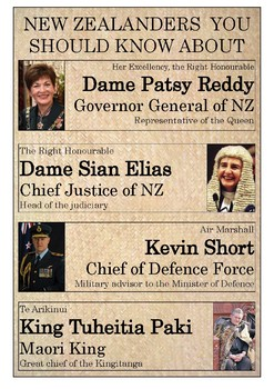 Poster - New Zealanders You Should Know About Updated October 2018