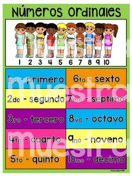 Poster Números Ordinales - Fondo Verde