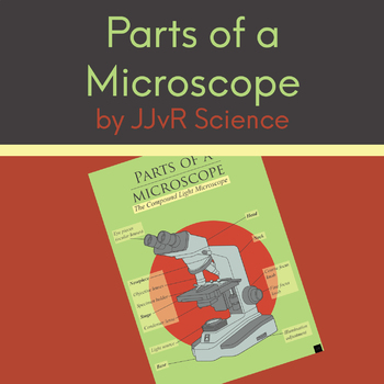 Poster - Parts of a Microscope