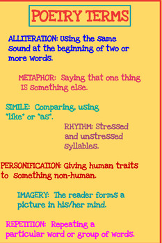 Poster:  Poetry Terms