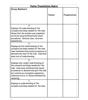 Poster Project Rubric