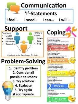 problem solving coping