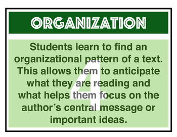 Poster - Reading Strategies
