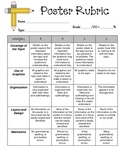 Poster Rubric (General)