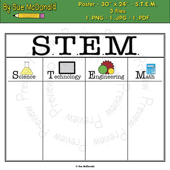 "Poster - STEM - 24"" x 30"" High Quality Vector Graphics"