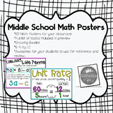 Poster Set:  Middle School Math