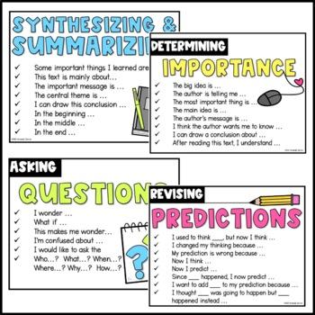 Comprehension Strategies Sentence Starters {Poster Set}: Chevron ...