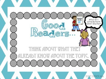 Poster Set: What Do Good Readers Do?
