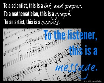 Poster - Sheet Music is a Message