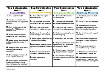 Poster - Strategies to Support Speech for Teachers