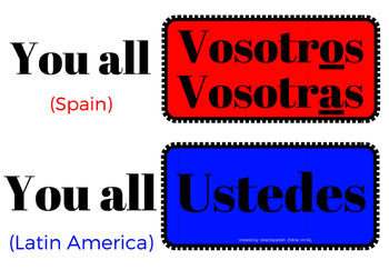 Poster: Subject Pronouns in Spanish and English