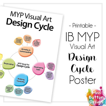 Poster - The MYP Design Cycle