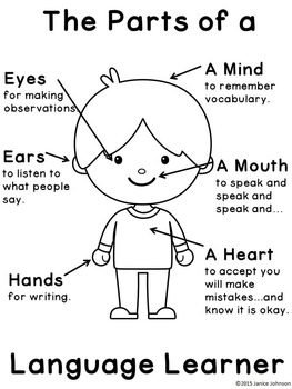 Poster: The Parts of a Language Learner  {English version, applies all language}