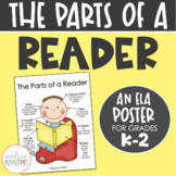 Poster:  The Parts of a Reader {Boy}