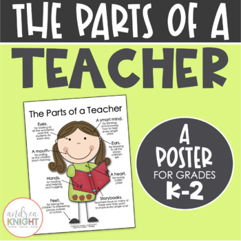 Poster: The Parts of a Tea... by Andrea Knight | Teachers Pay Teachers
