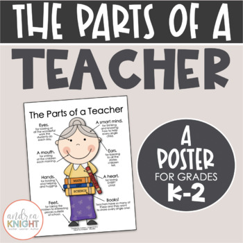 "Poster:  The Parts of a Teacher {The ""Experienced"" Version}"