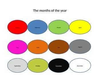 Poster The months of the year
