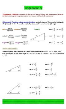 Poster: Trigonometric Functions
