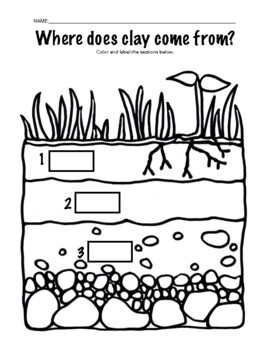 Poster - Where does clay come from?